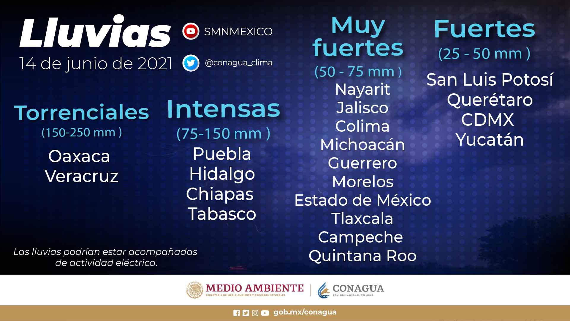 Seguirán las lluvias fuertes en Tlaxcala para el dia de hoy lunes