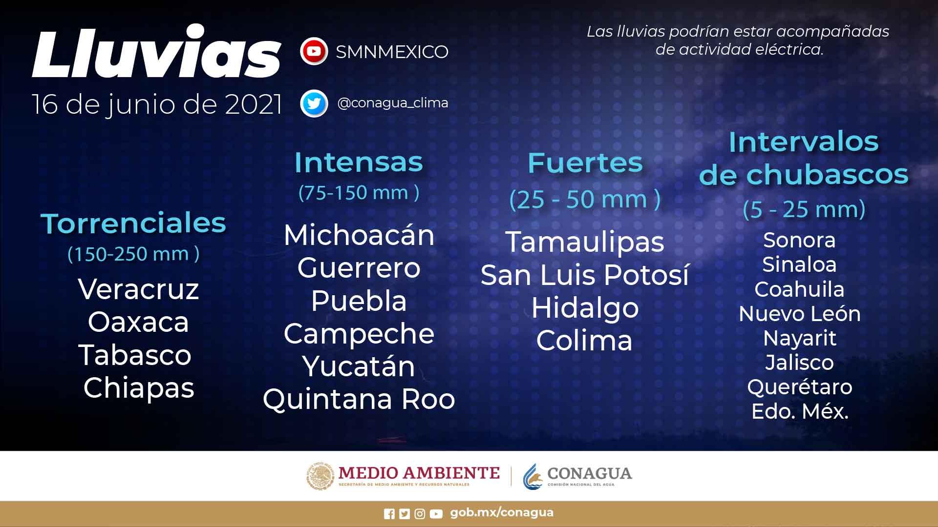 Se esperan lluvias para Tlaxcala hoy jueves