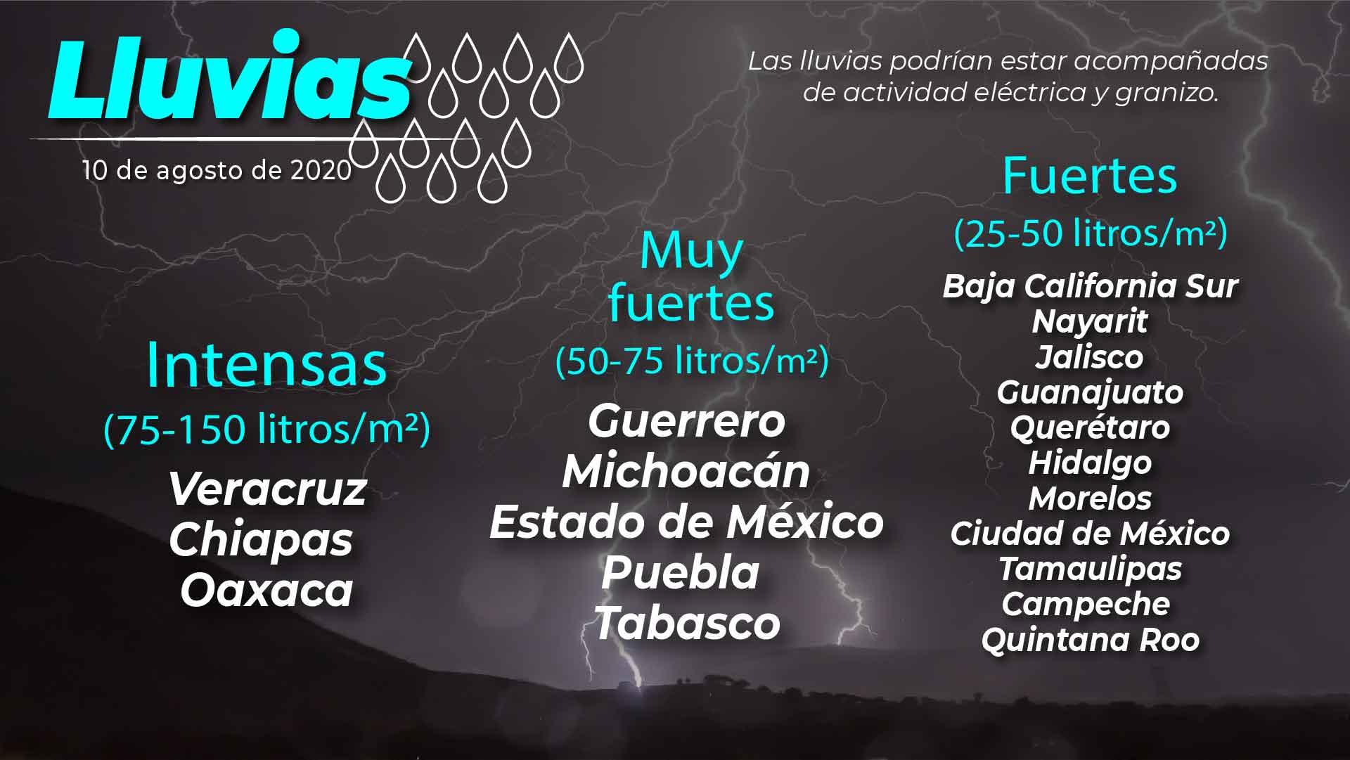 Se pronostican lluvias fuertes para Tlaxcala, durante esta noche