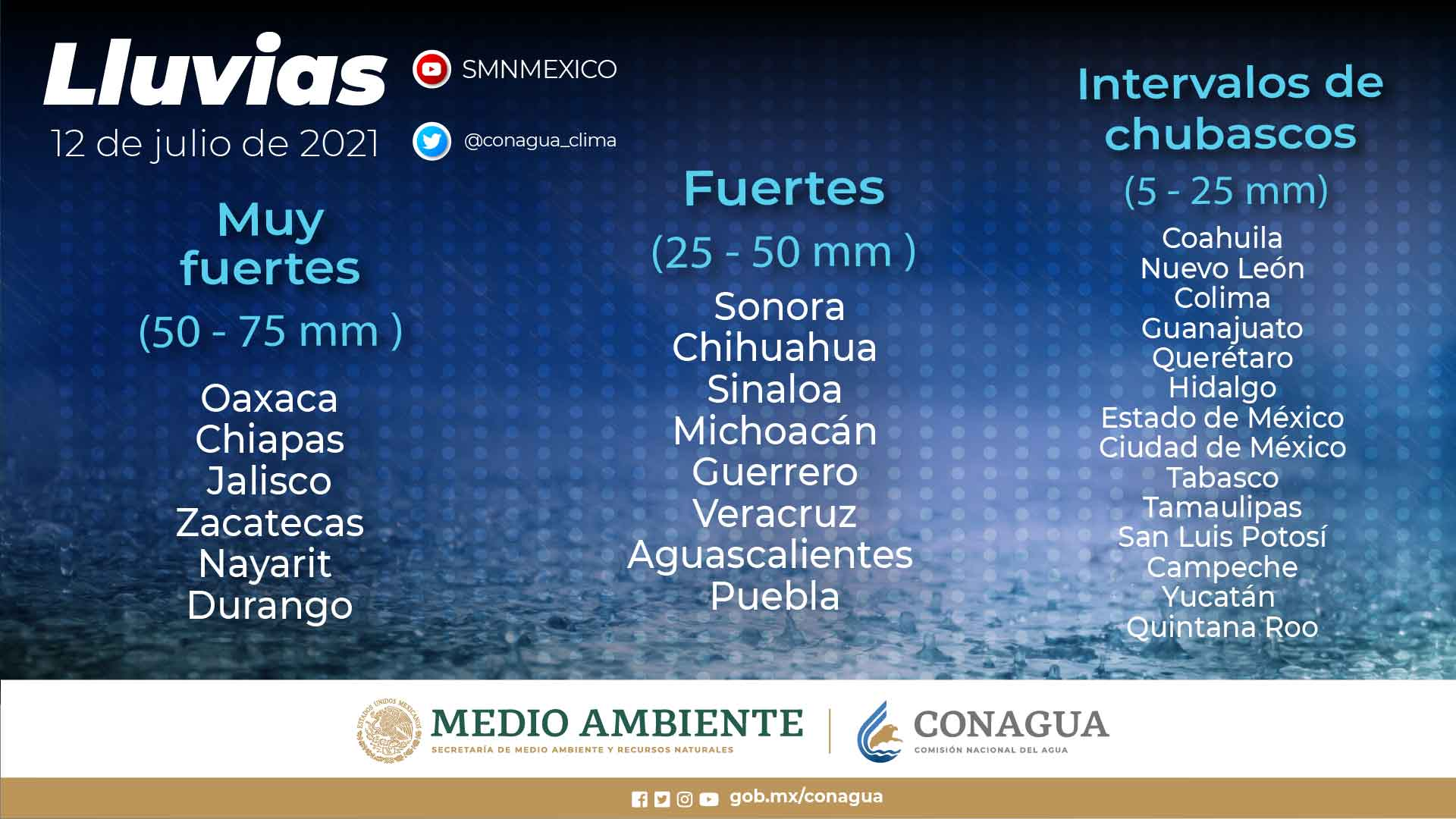 Continuarán las lluvias fuertes para Tlaxcala esta semana