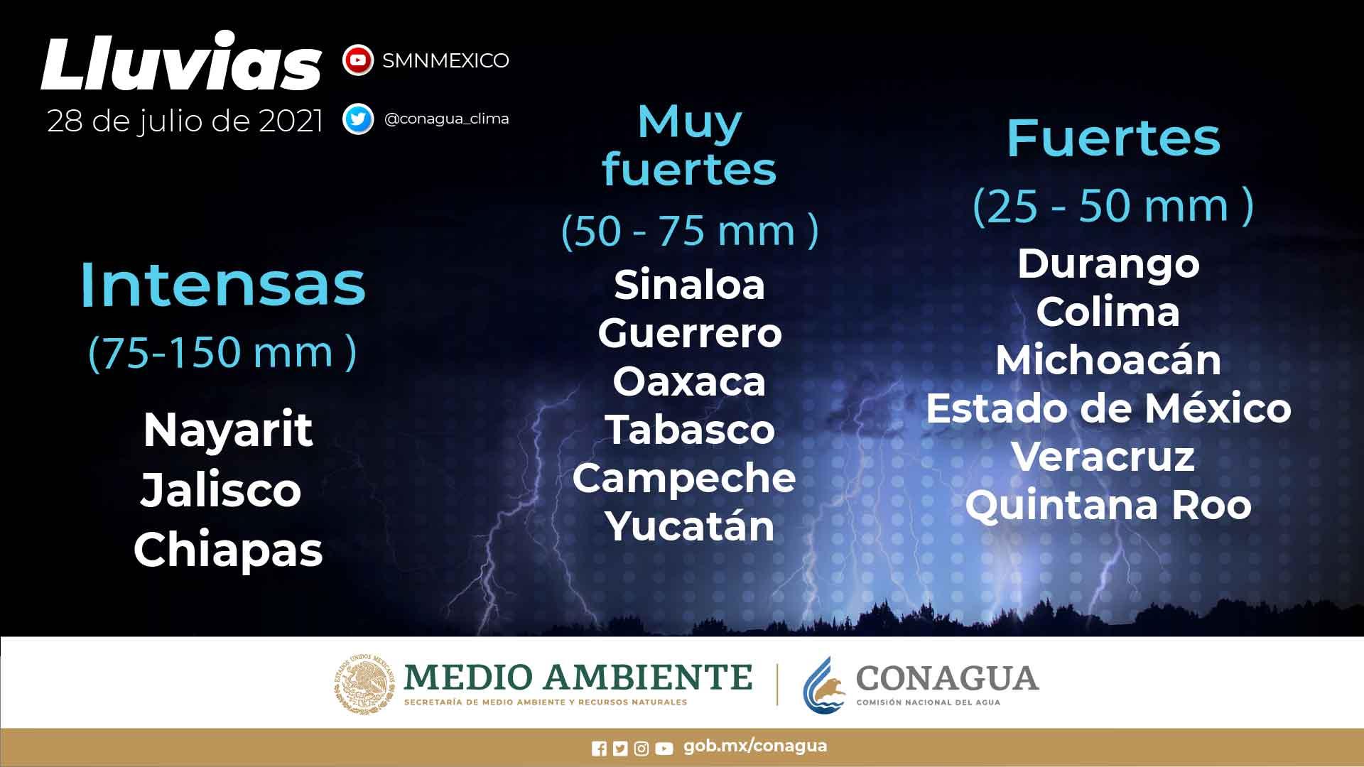 En regiones de Chiapas, Jalisco y Nayarit, se prevén hoy lluvias intensas, descargas eléctricas y posibles granizadas