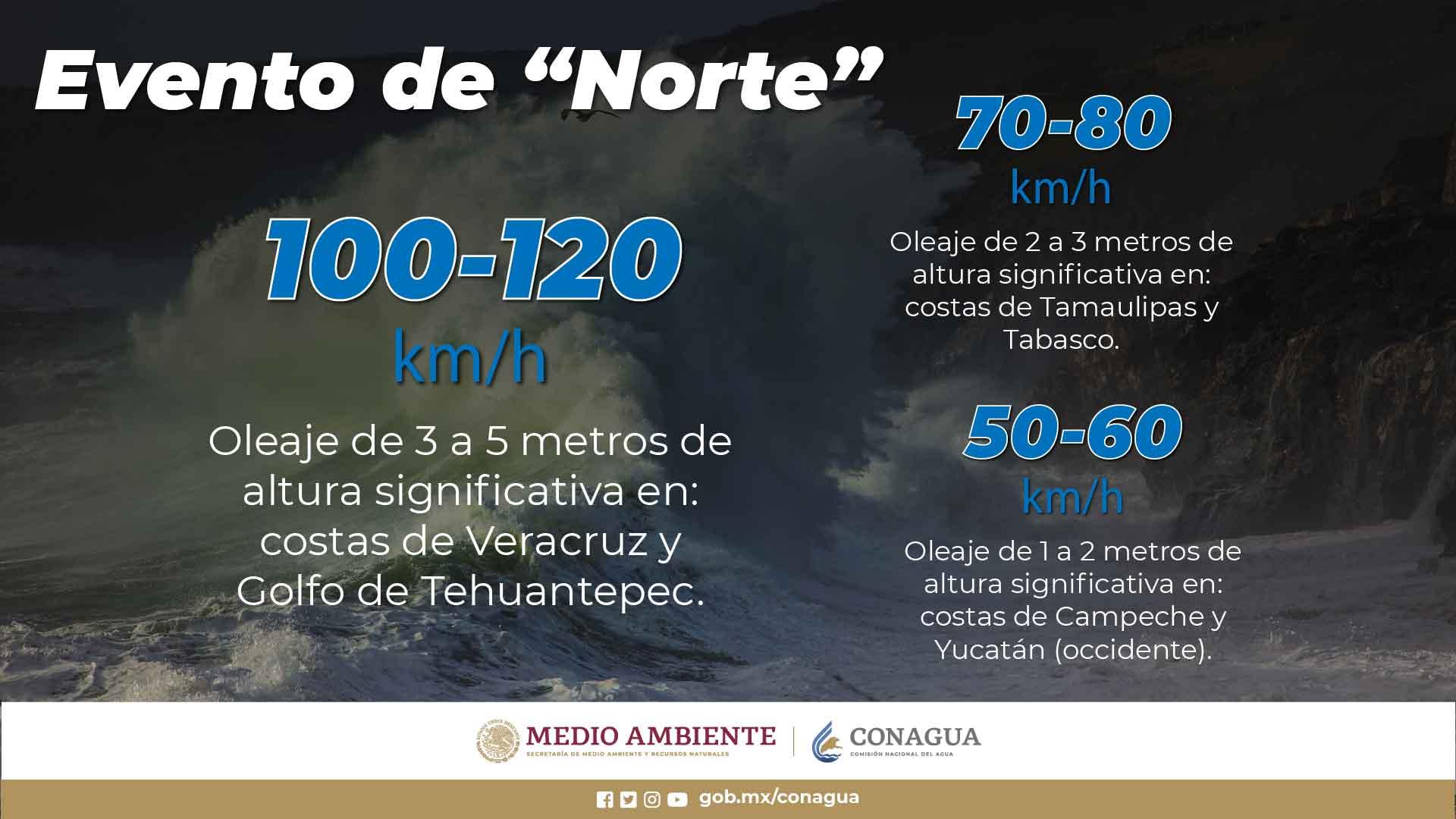 Se prevén lluvias extraordinarias en Chiapas, Tabasco y Veracruz, y torrenciales en Oaxaca, debido al Frente Frío No. 4