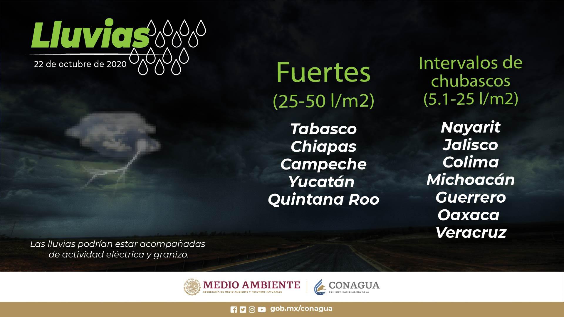 Se pronostican lluvias puntuales fuertes para Campeche, Chiapas, Quintana Roo, Tabasco y Yucatán