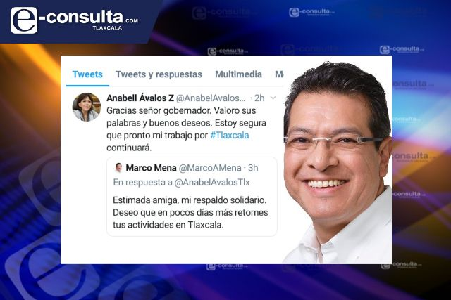 Mena se solidariza con Anabell Ávalos al contraer Covid – 19