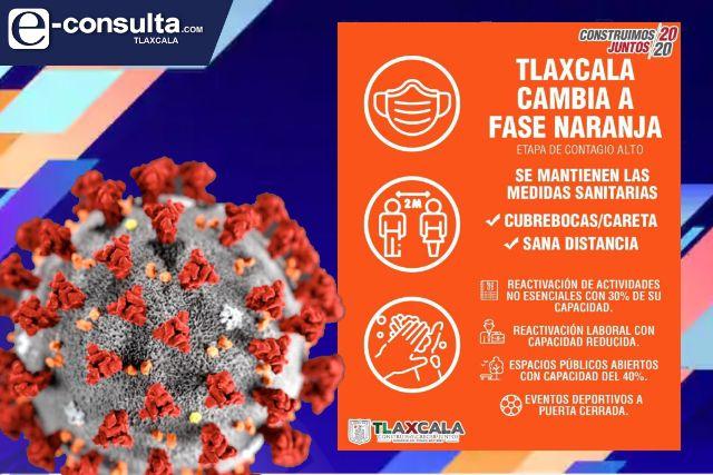 Pide ayuntamiento de Tlaxcala reforzar medidas sanitarias ante semáforo naranja