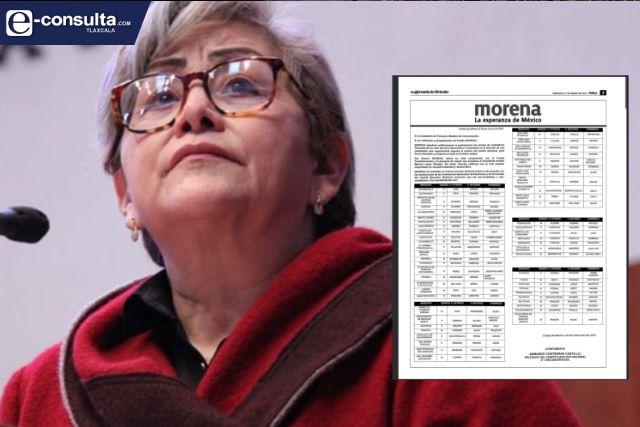 Piden que Martha Guerrero fije posicionamiento sobre la lista de candidaturas