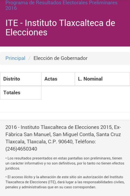 Impugna Lorena elección de gobernador y bajan el PREP