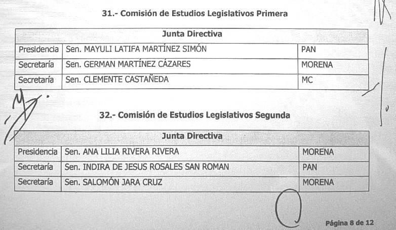 Senadores tlaxcaltecas presidirán tres Comisiones en la Cámara Alta
