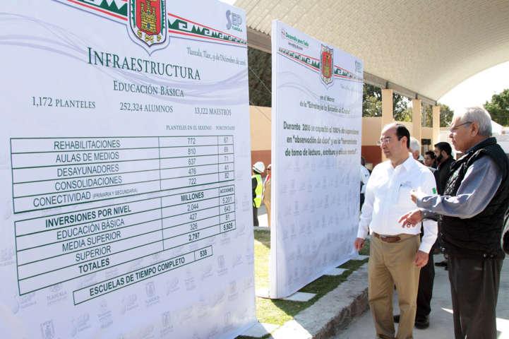 Tlaxcala registra importantes avances en educación: SEP Federal