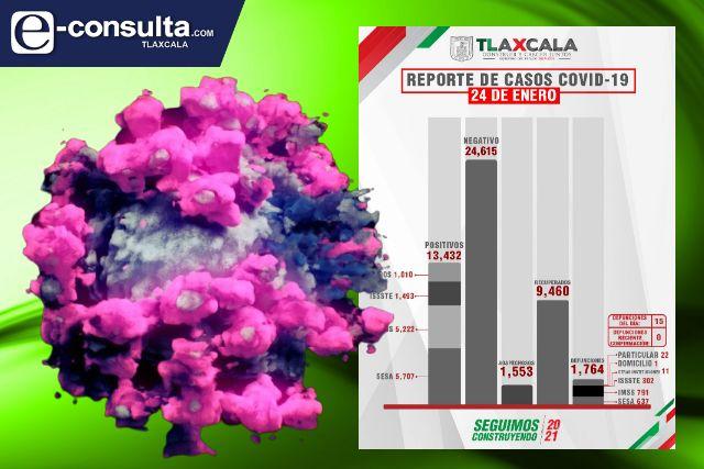 Fiestas clandestinas en Tlaxcala disparan contagios de Covid-19