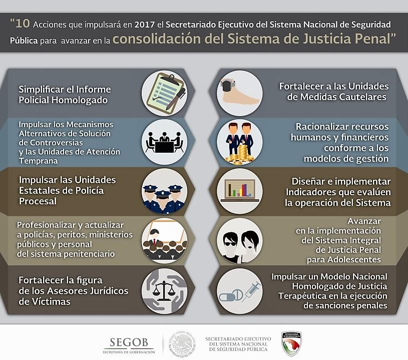 Contribuye Tlaxcala en la consolidación del Sistema de Justicia Penal