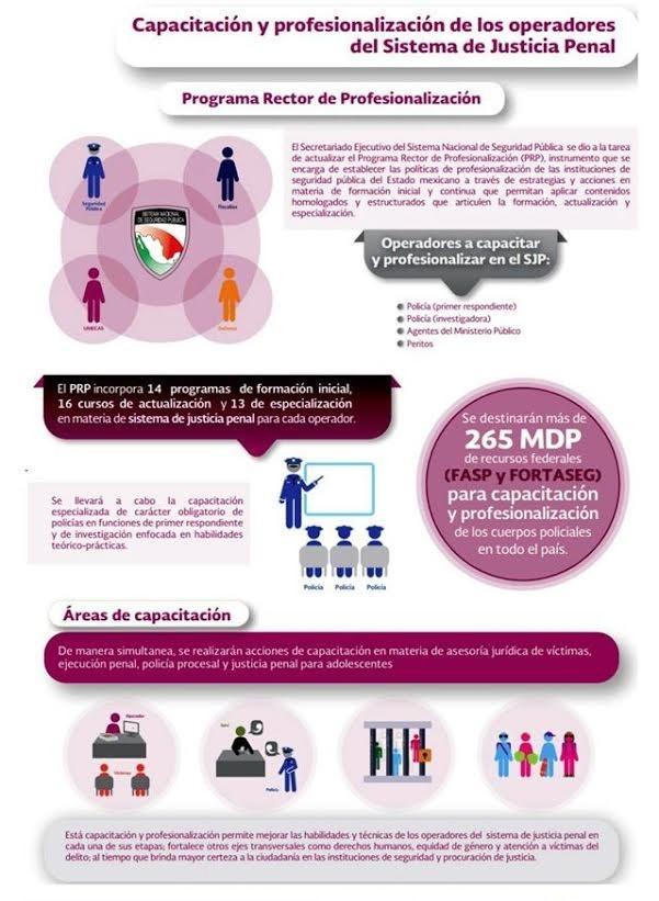 Desarrolla Tlaxcala acciones para fortalecer la operación del Sistema de Justicia Penal