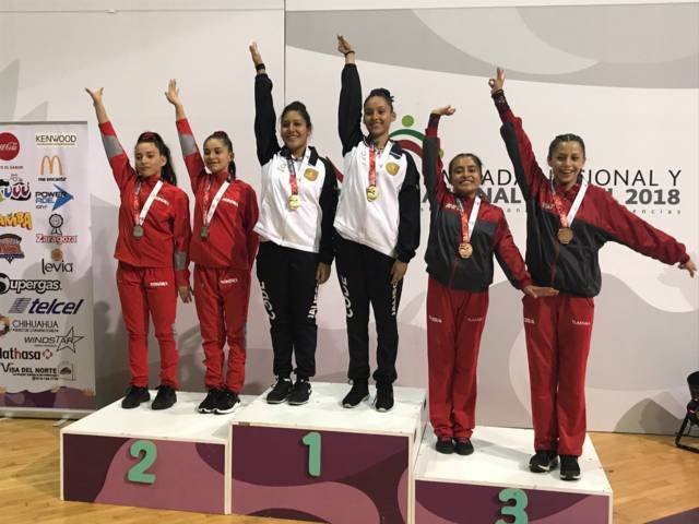 Ganan Mahetzi Yuselmi Flores Rojas y Ximena Carmona bronce en gimnasia