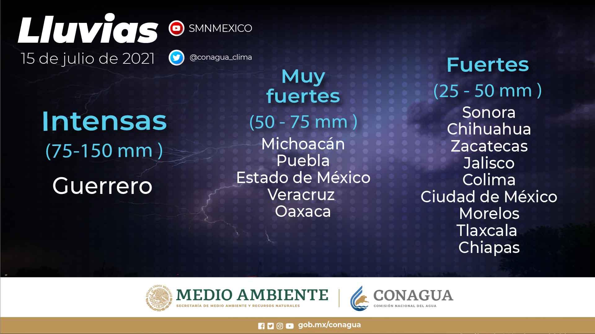 Continuarán las lluvias para Tlaxcala esta semana