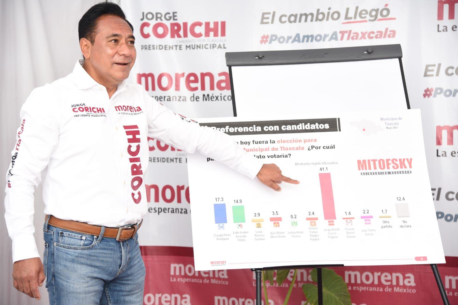 El 6 de junio triunfará el pueblo: Jorge Corichi